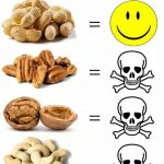 Nut Allergies? Try This When You Travel!